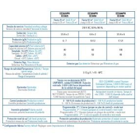 CLORINATORE SALINO EES025
